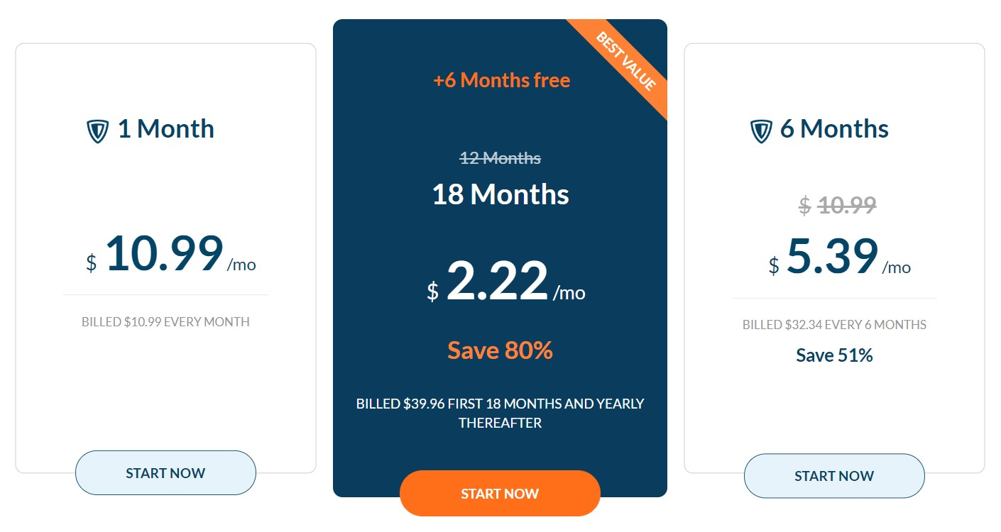 zenmate subscription plans